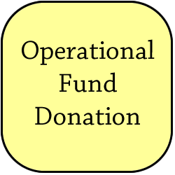Donation for Operations Fund