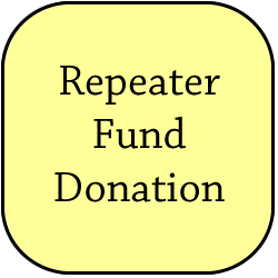 Donation Repeater Fund